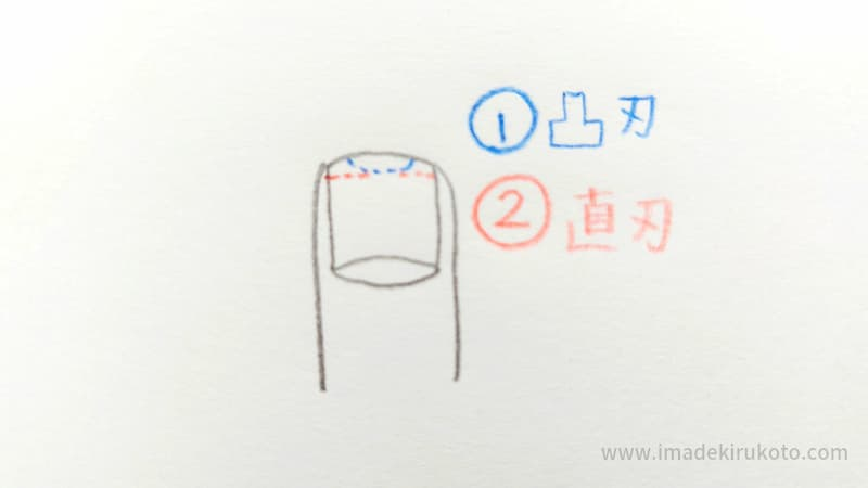 巻き爪の切り方